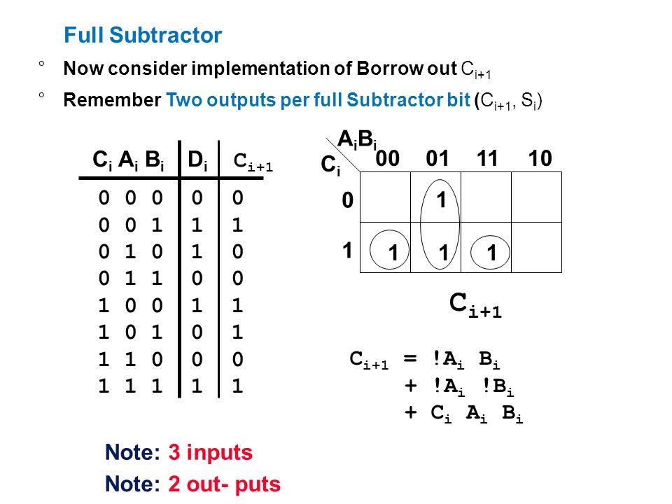 Ci+1 Full Subtractor Ci AiBi 00 01 11 10 1 Ci Ai Bi Di Ci+1 0 0 0 0 0