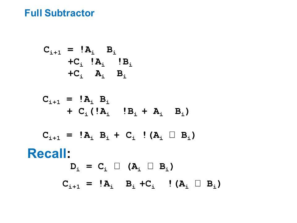 Recall: Full Subtractor Ci+1 = !Ai Bi +Ci !Ai !Bi +Ci Ai Bi