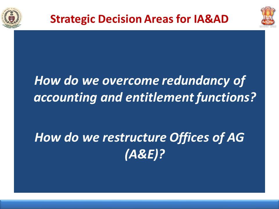 Strategic Decision Areas for IA&AD
