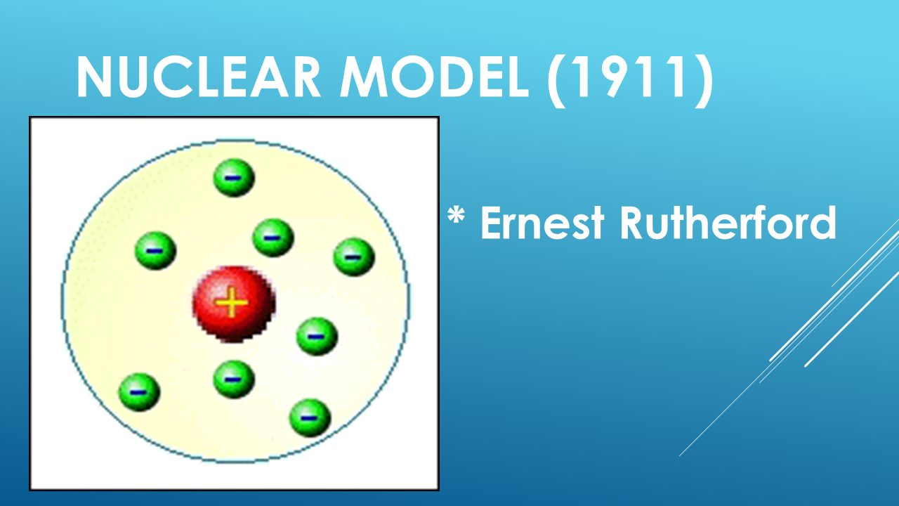 atomic model timeline ppt video online download