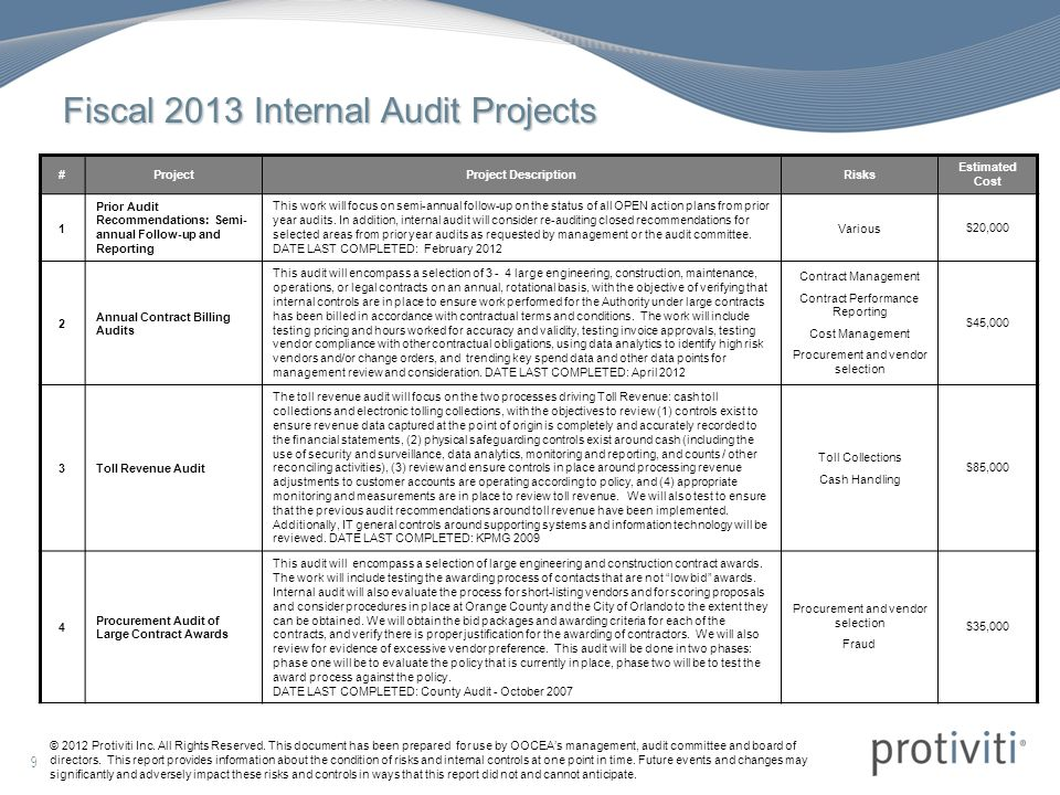 Your Internal Audit Team - Ppt Download