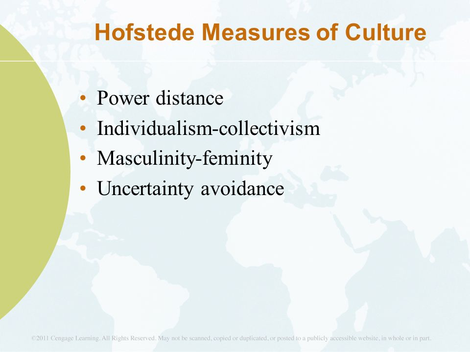 power distance uncertainty avoidance individualism masculinity afghanistan World view: worldview is a uncertainty avoidance, individualism/collectivism stance and masculinity/femininity characteristics power distance.