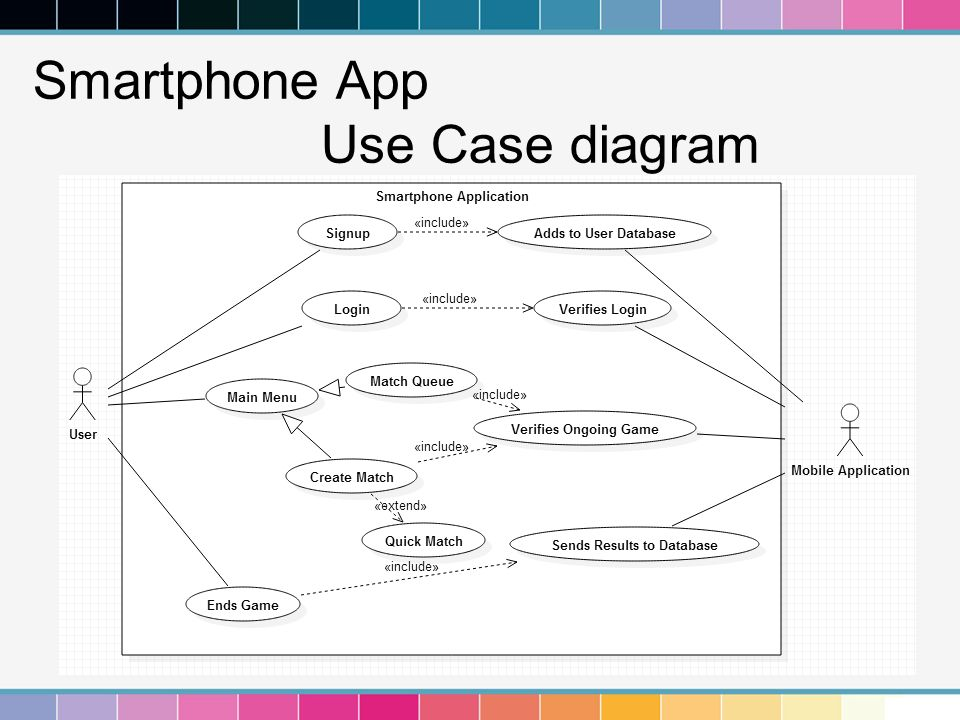 The beer grid team 13 edgar alastre ee jonathan chang cpe 32 smartphone app use case diagram ccuart Images