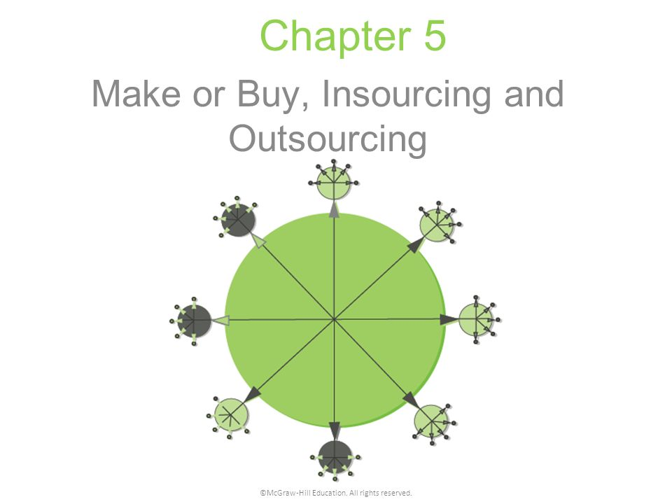 outsourcing and make or buy decisions The make-or-buy decision is the act of making a strategic choice between produci ng an item internally (in-house) or buyingit externally (from an.