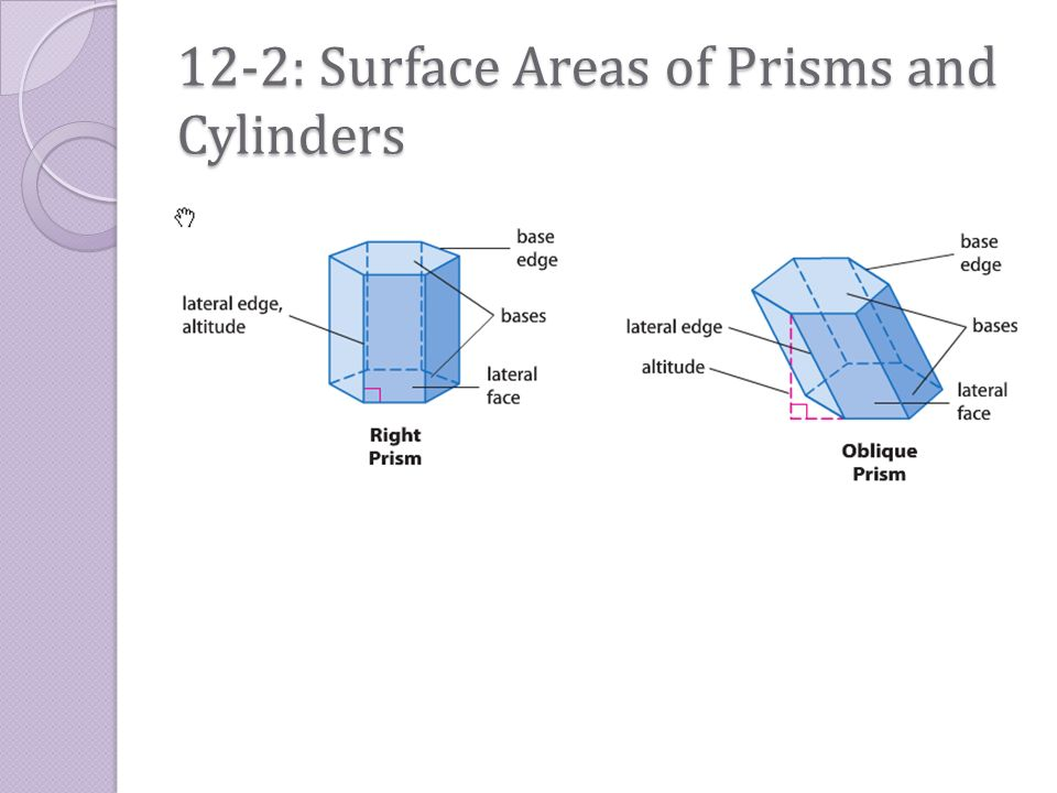 122 Surface Areas of Prisms and Cylinders ppt download – Surface Area of Prisms and Cylinders Worksheet