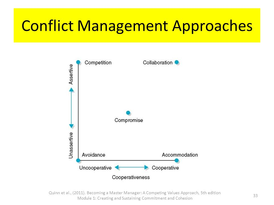 traditional approach in conflict management According to this argument, traditional conflict management approaches cannot effectively manage these conflicts because they miss the essential causes by focusing on substantive or objective issues.