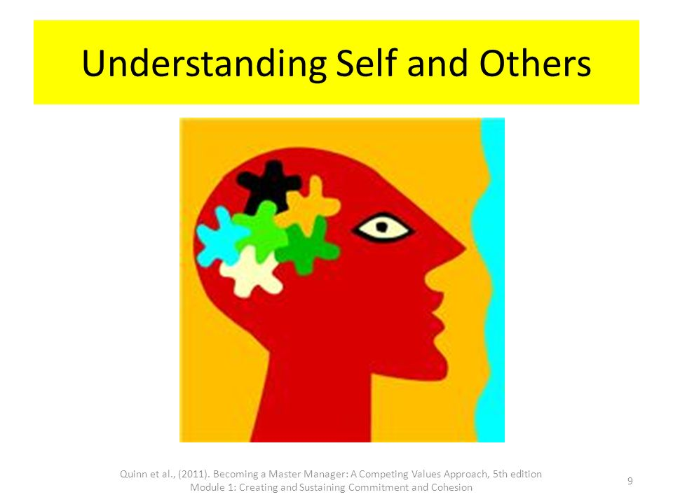 understanding self and others Mental representation one has of self way a person thinks others perceive his or  her looks and actions self-concept.