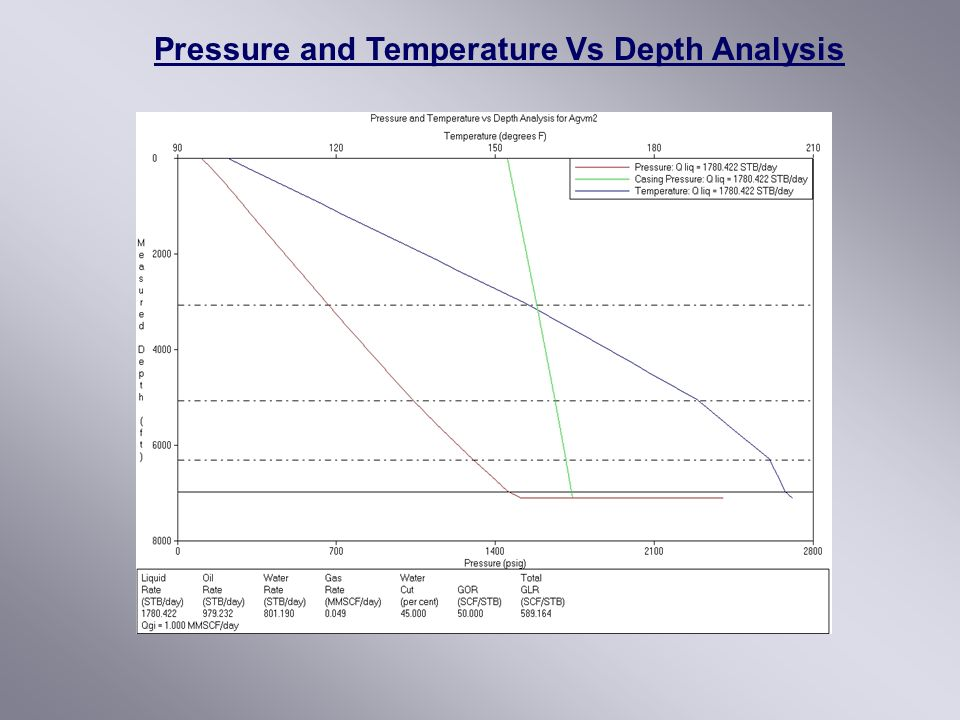 an in depth analysis of heat stress Parameterized model for stress analysis of nozzles  district heat or vapor which can be used in other parts of the  more in depth knowledge is needed about the .