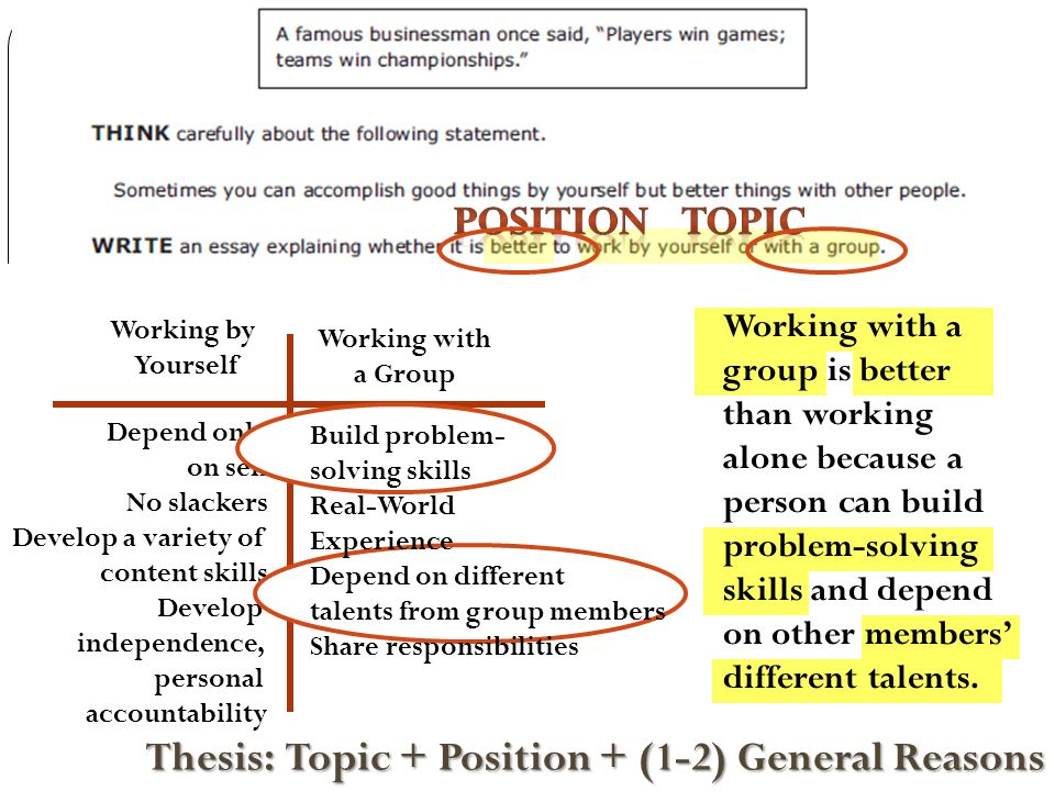 group experience essay Free essay: compulsive gamblers groups were of high interest to me, because my father was an obsessive gambler the group was spearheaded by a lady who is a.