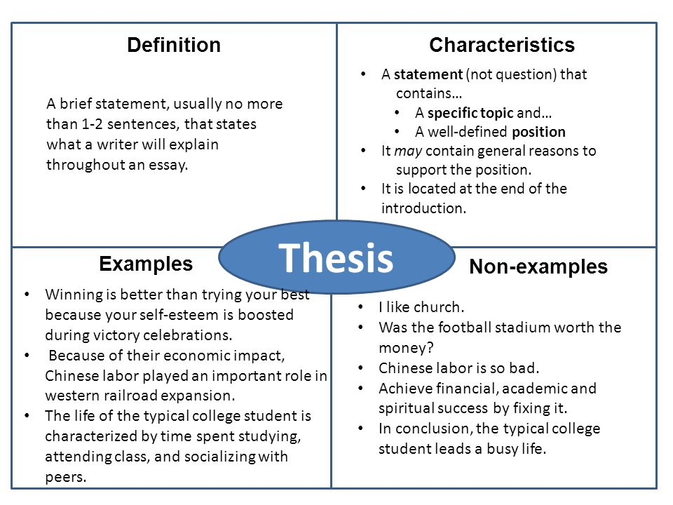 What Is The Best Definition Of A Thesis Statement Definition Essay  What Is The Best Definition Of A Thesis Statement