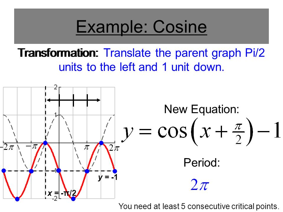 cordic sine and cosine Implementation of cordic based sine & cosine generator in vhdl international journal of innovative research in electronics and communications (ijirec) page 25.