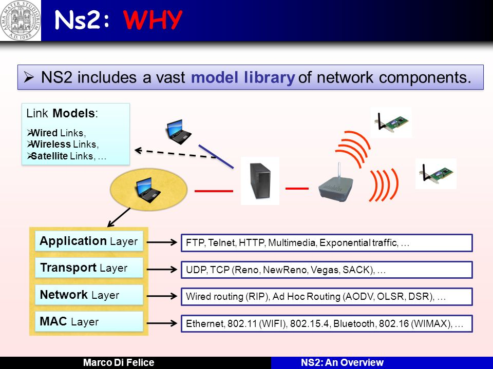 Ns2: WHY NS2 includes a vast model library of network components.
