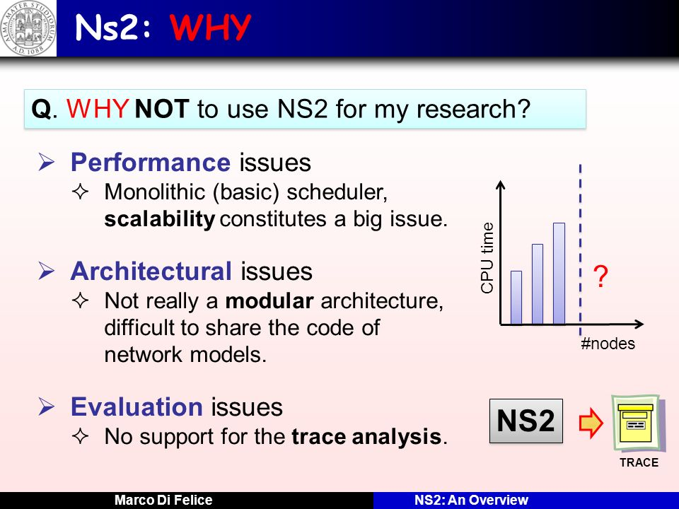Ns2: WHY NS2 Q. WHY NOT to use NS2 for my research
