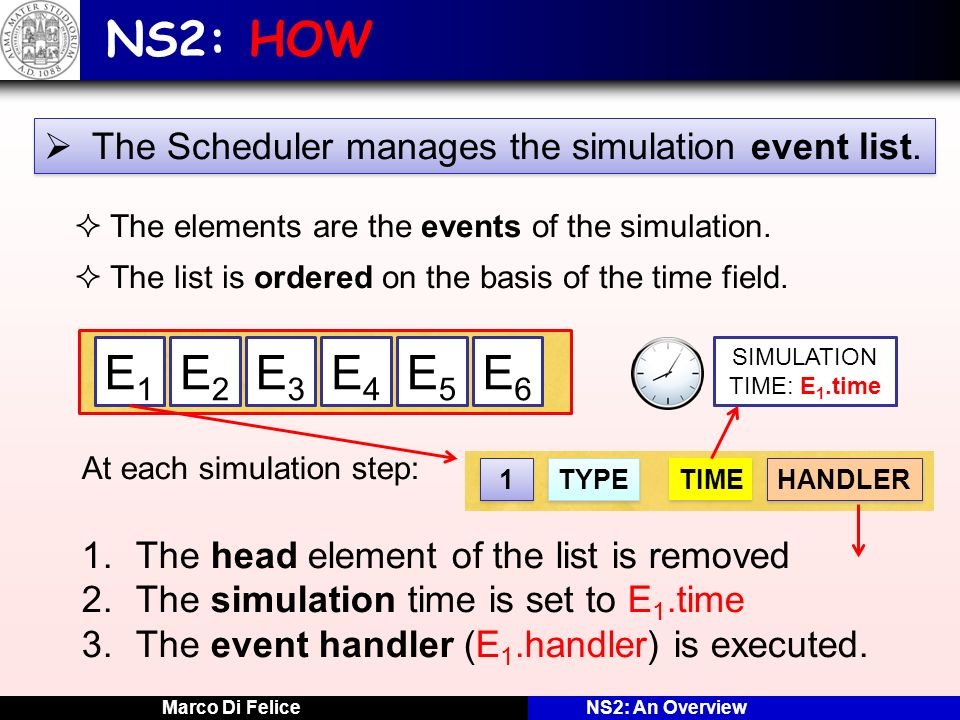 NS2: HOW The Scheduler manages the simulation event list. The elements are the events of the simulation.