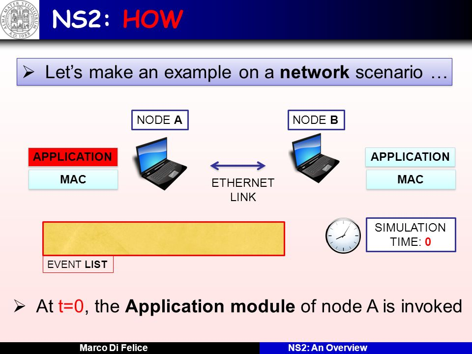 NS2: HOW Let's make an example on a network scenario …