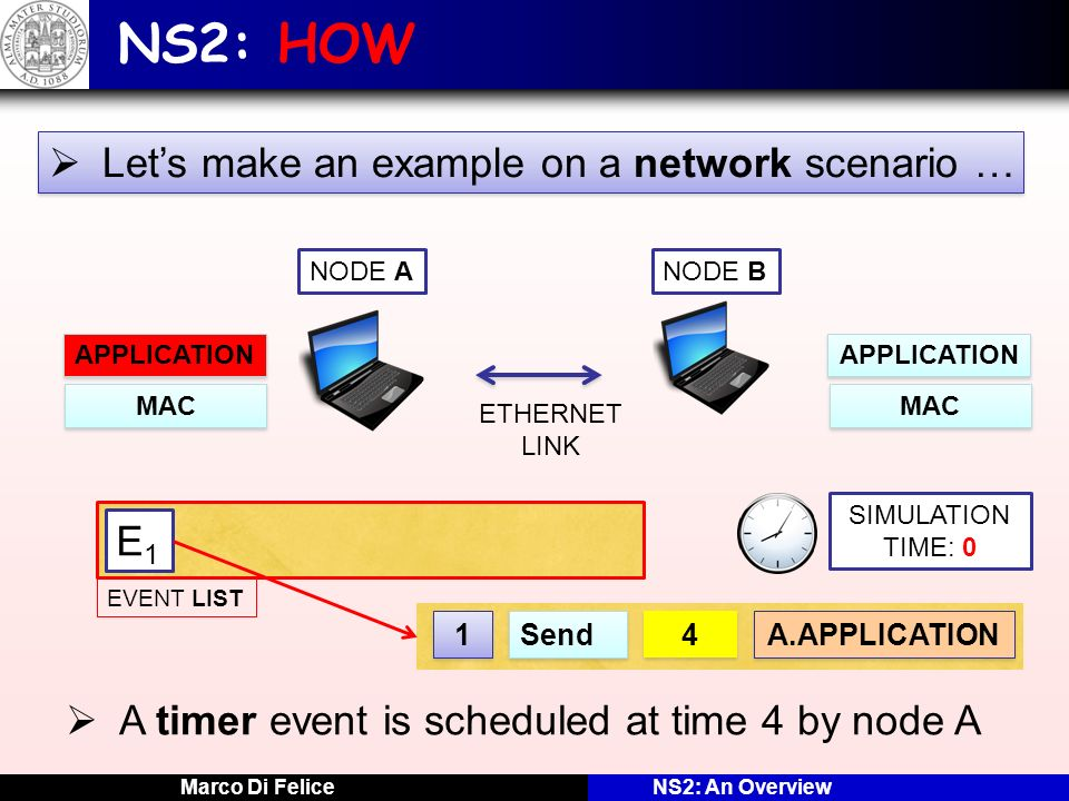 NS2: HOW Let's make an example on a network scenario … E1