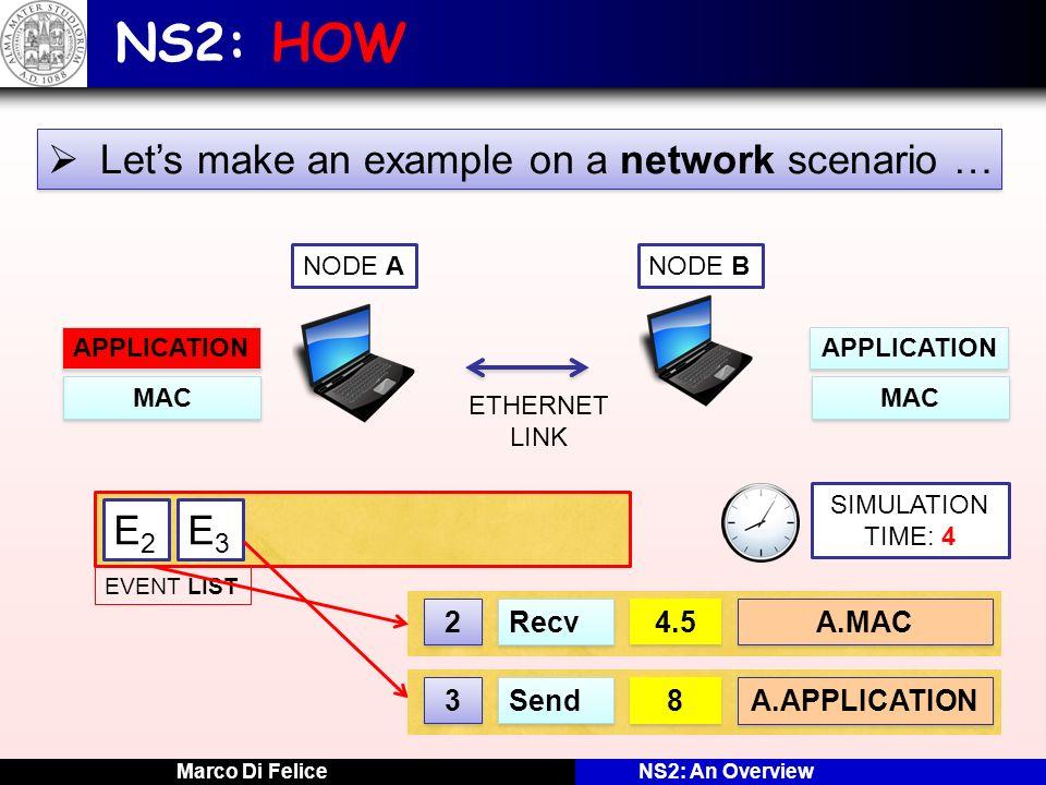 NS2: HOW Let's make an example on a network scenario … E2 E3 2 Recv