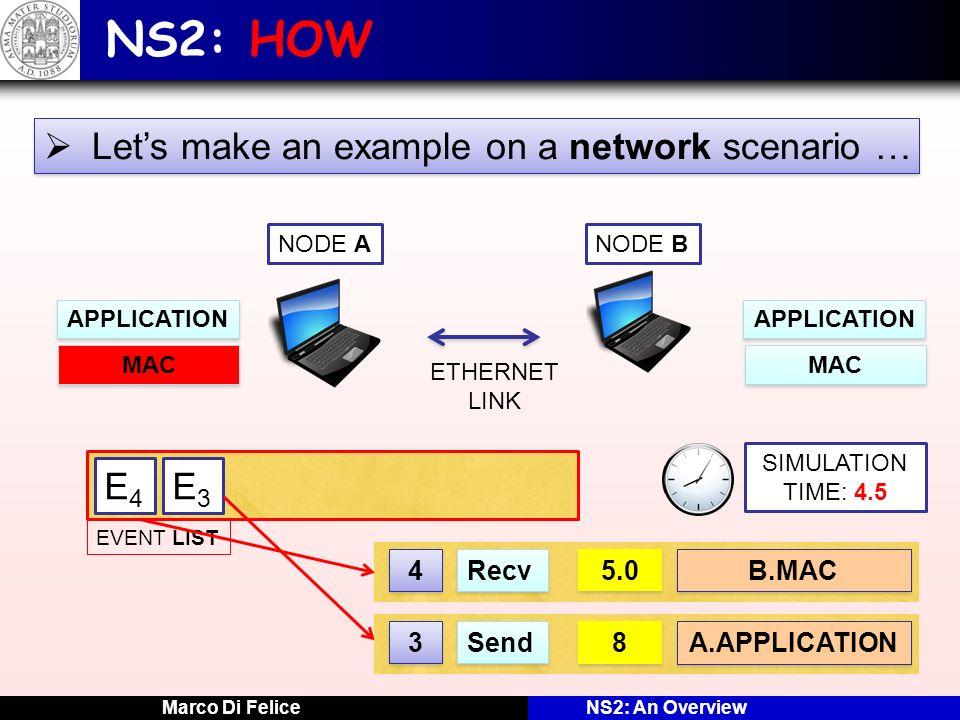 NS2: HOW Let's make an example on a network scenario … E4 E3 4 Recv
