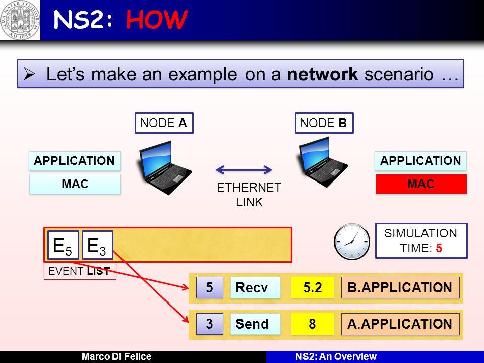 NS2: HOW Let's make an example on a network scenario … E5 E3 5 Recv