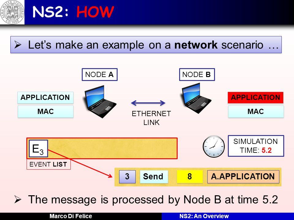 NS2: HOW Let's make an example on a network scenario … E3