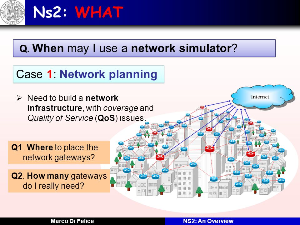 Ns2: WHAT Case 1: Network planning