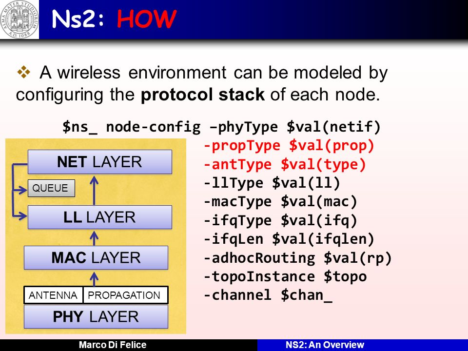 Ns2: HOW A wireless environment can be modeled by configuring the protocol stack of each node. $ns_ node-config –phyType $val(netif)