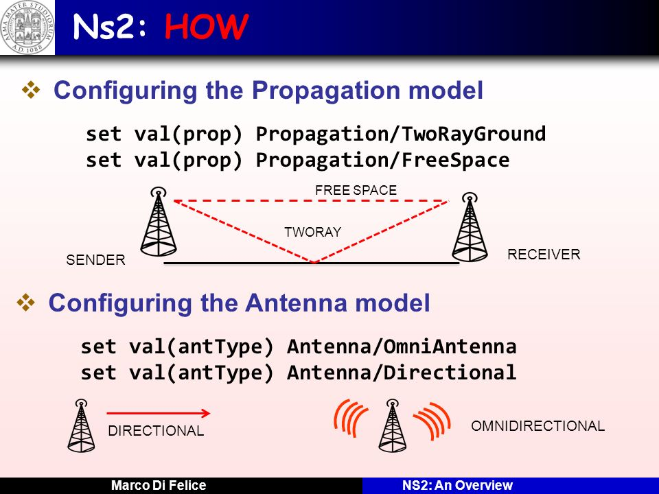 Ns2: HOW Configuring the Propagation model