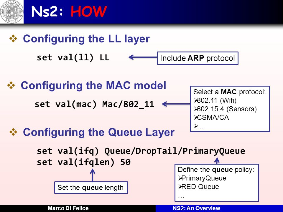 Ns2: HOW Configuring the LL layer Configuring the MAC model