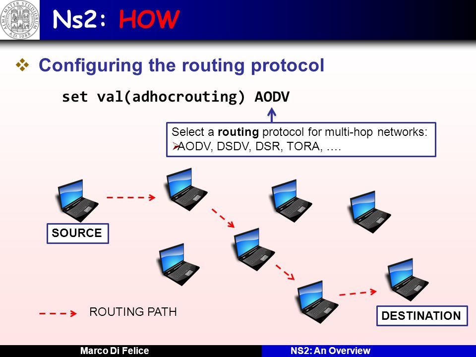 Ns2: HOW Configuring the routing protocol set val(adhocrouting) AODV