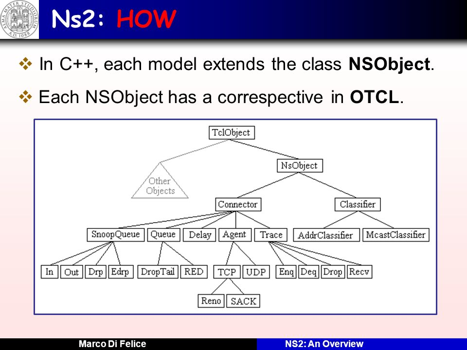 Ns2: HOW In C++, each model extends the class NSObject.