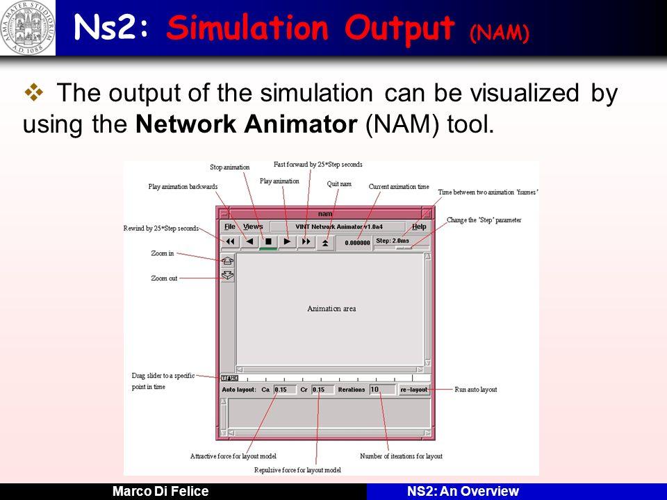 Ns2: Simulation Output (NAM)
