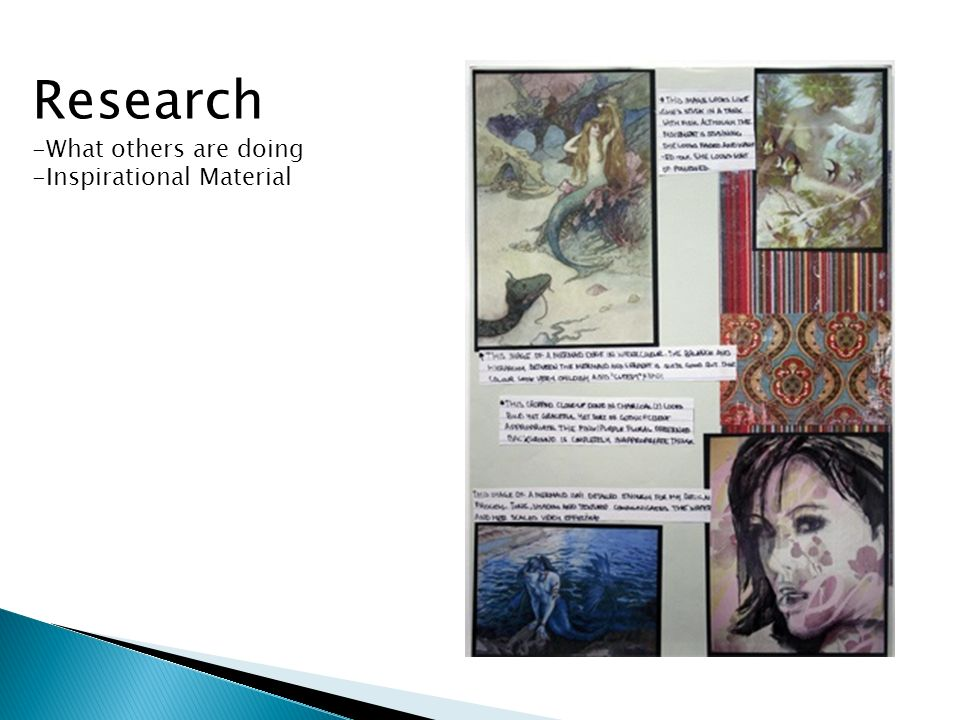 Research What others are doing Inspirational Material