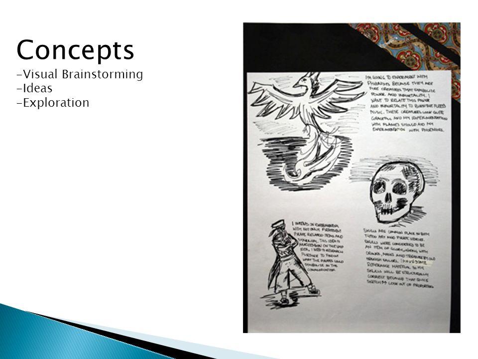 Concepts Visual Brainstorming Ideas Exploration