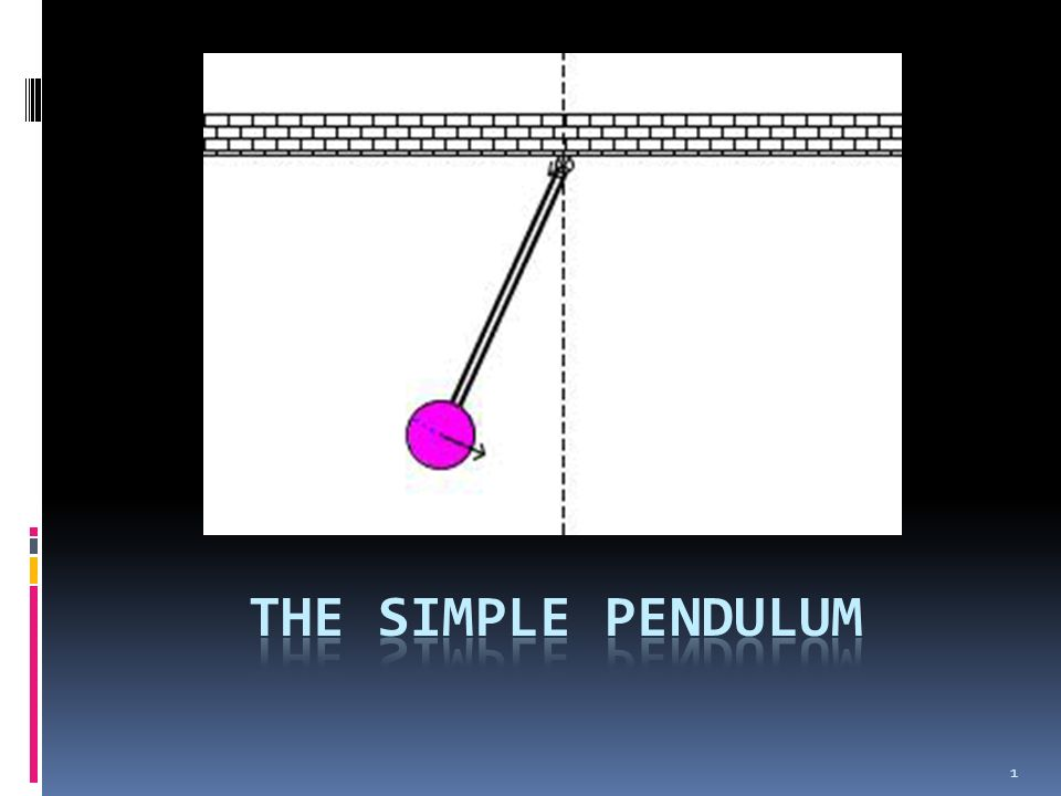 an investigation of the simple pendulum View lab report - 2 in 1 period of a simple pendulum data processing 2 lab from phy 132 at cal poly pomona period of a simple pendulum an investigation of a simple pendulum find the value for.