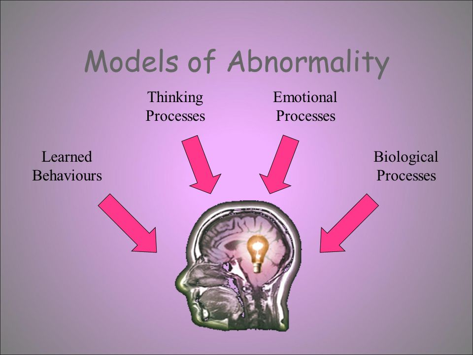 biological models of abnormality Chapter 2: contemporary theories of abnormality  integrated models for understanding abnormality causes of • discuss three biological causes of abnormality.