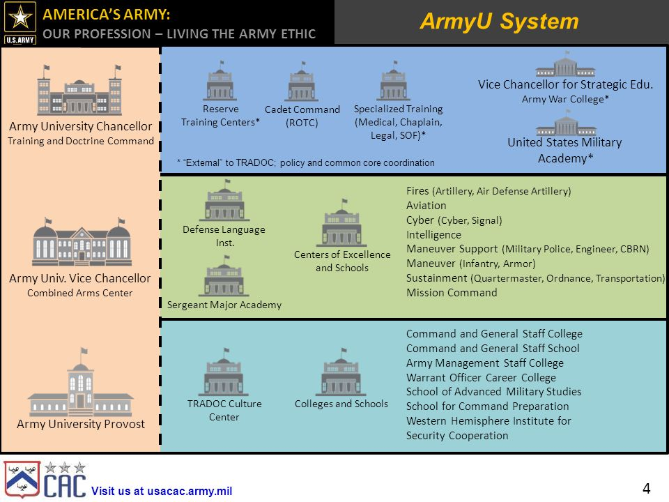 strategic management support systems pdf