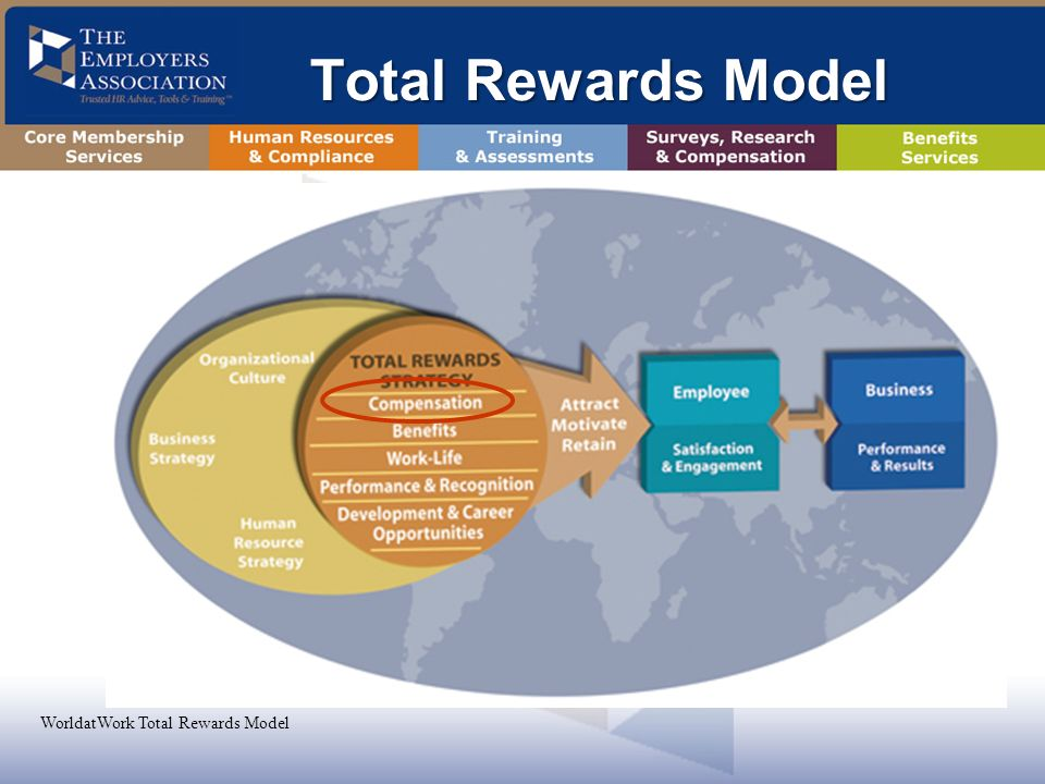 the total rewards program 3 2/13/18 pay practices pay is a key component of the port's total rewards program and includes all forms of pay that employees receive in exchange for the work performed.
