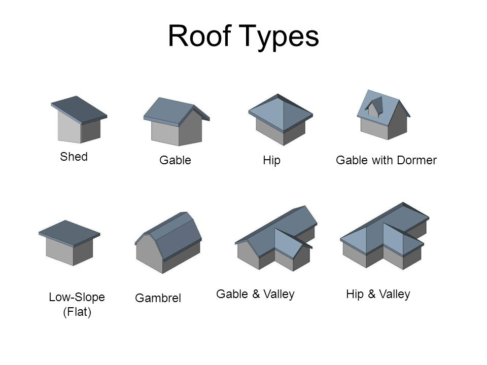 Residential roof types ppt download Kinds of roofs