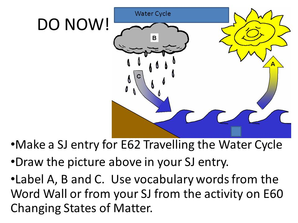 short essay about water cycle The process of the cycle of water from the oceans to the mountains and the water cycle  essay sample written strictly according.