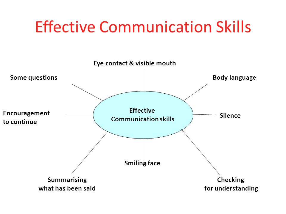 Effective Communication Skills  Ppt Download. Best Dentist Santa Monica Juicy Couture Codes. Fundamental Of Physics 9th Edition. Physician Jobs Maryland Army Electronic Forms. Security Cameras Ireland Dentists Marietta Ga. How To Calculate Mortgage Interest Paid. New Jersey Car Accidents Hvac Jacksonville Fl. Brevard Community College Nursing Program. Hematology Online Course Best German Websites