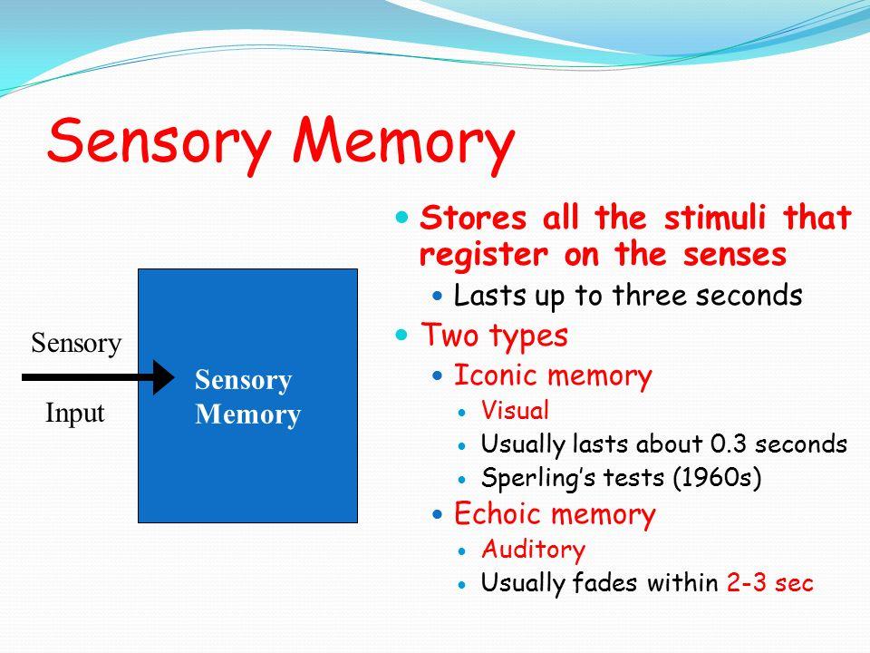 Psychology This Week Monday Tuesday Wednesday Thursday ... | 960 x 720 jpeg 98kB
