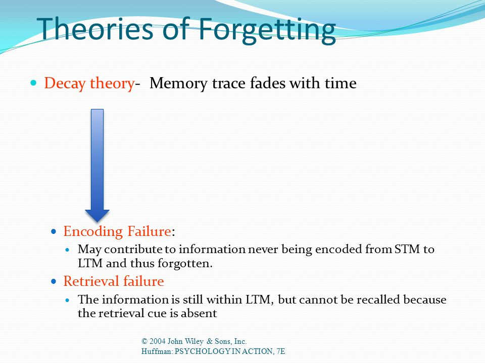 theories of forgetting Theories of forgetting: -retrieval failure theory (re tip of the tongue phenomenon) -interference theory motivated forgetting includes suppression & repression - decay theory.