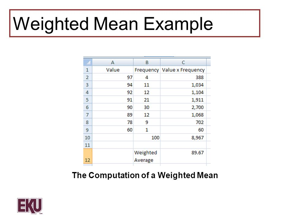 Averages And Variability Ppt Video Online Download