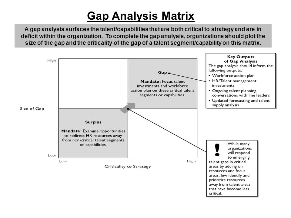 gap analysis intersect investments Biggest and the best essays bank intersect investments problem solutions essays gap analysis intersect investment: 7 / 1825: gap analysis intersect investments.