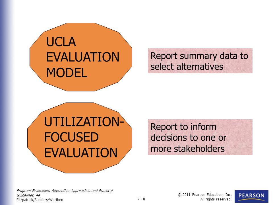 an evaluation of an alternative approach Evaluating informatics applications--some alternative approaches: theory, social interactionism alternative approaches to evaluation evaluation approach.