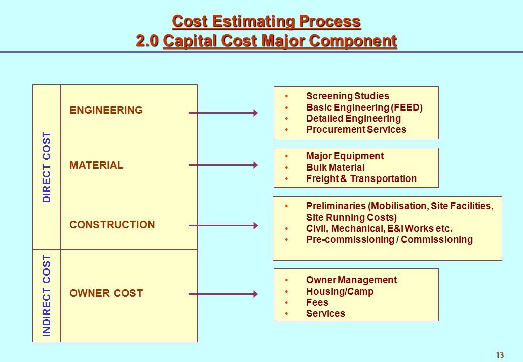 cost estimation and management strategies Cost engineering consultancy is an independent and professional service provider specializing in cost estimating, project controls and risk management.