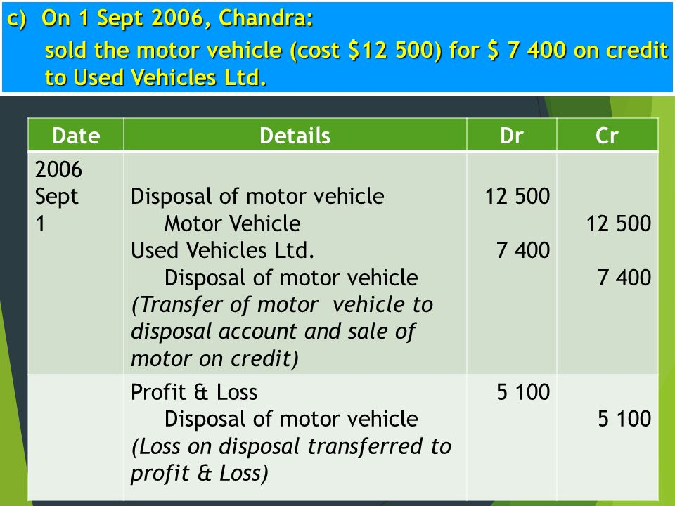 Journal entries correction of errors ppt video online for Motor vehicle id price