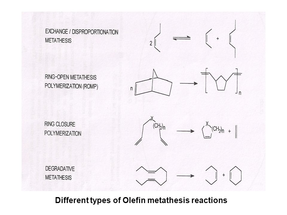 olefin metathesis polymerisation Olefin metathesis: the nobel prize in chemistry of 2015 was shared by yves chauvin, robert hgrubbs and richard rschrock for their contributions to the field of olefin metathesis olefin.
