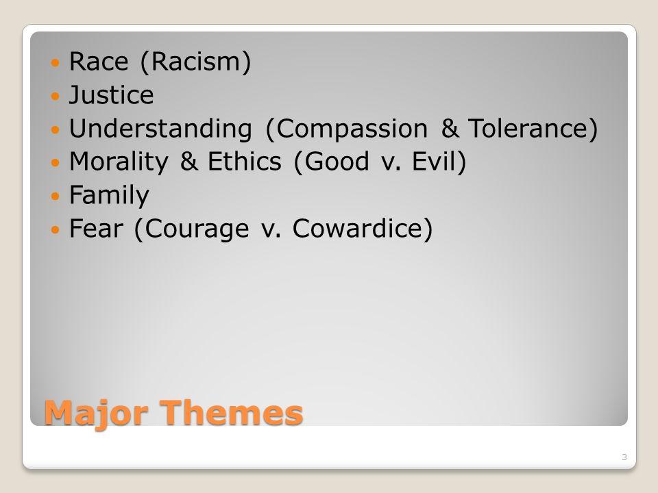 Define Courage Essay