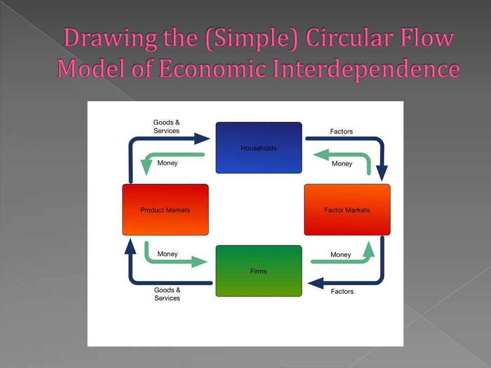 simple definition of economics pdf